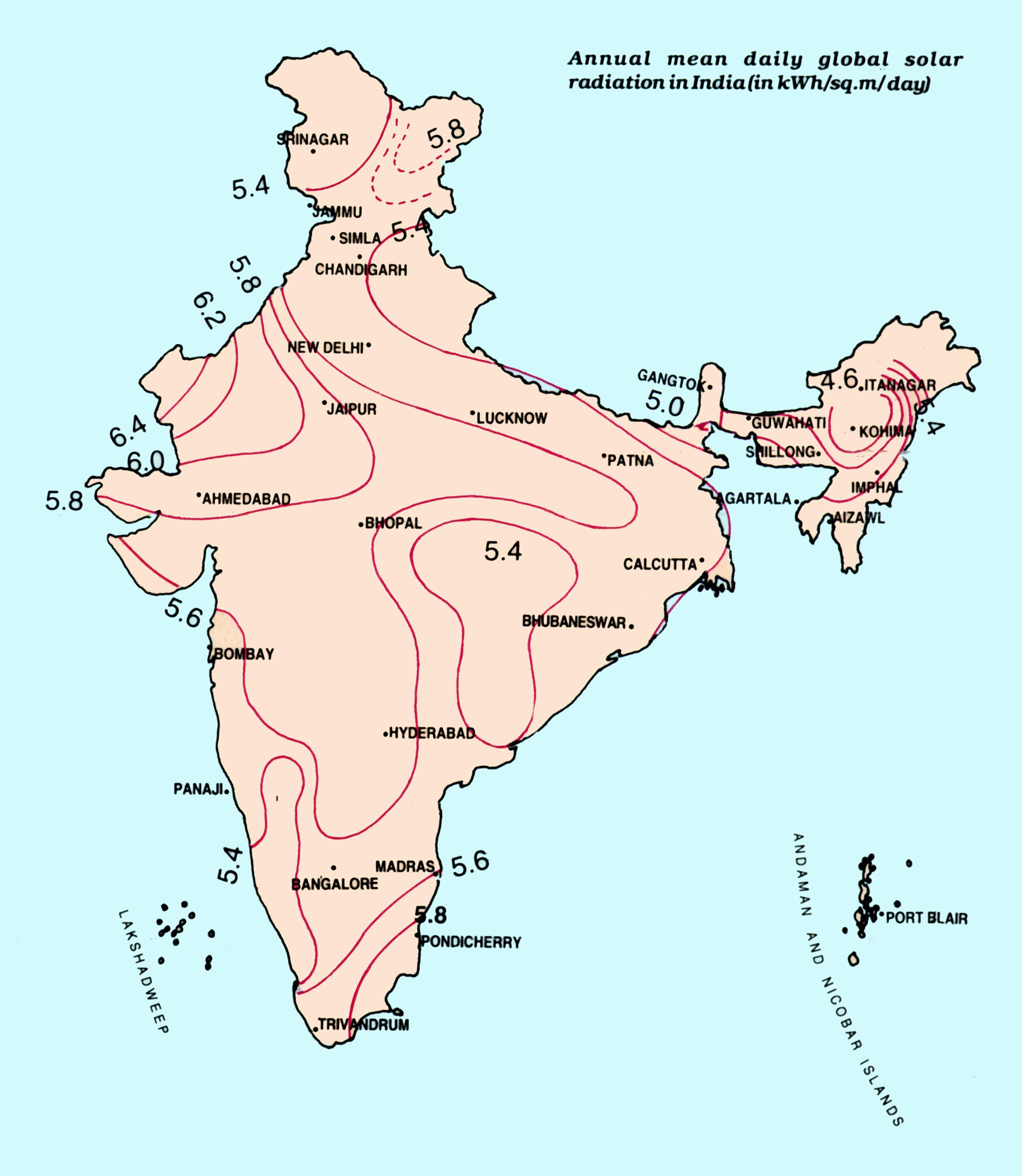India Solar Energy Radiation
