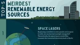 wierd renewable energy sources